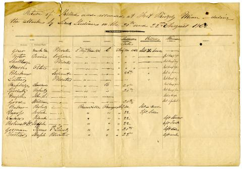 return of killed and wounded at Fort Ridgely p1